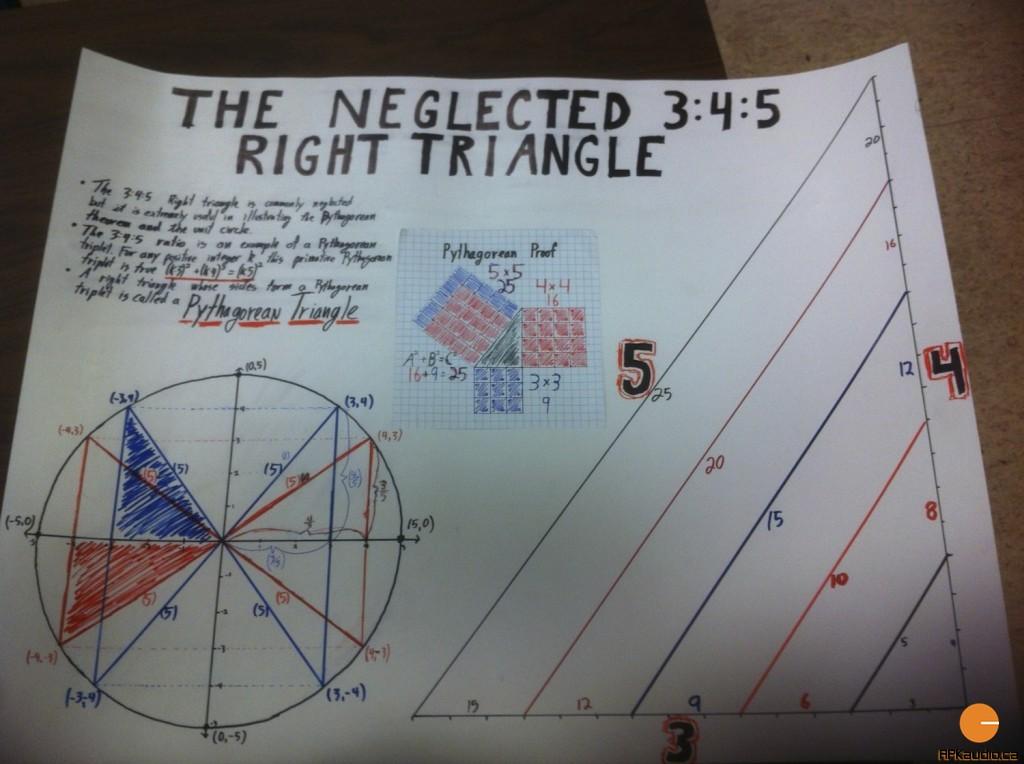 0001 - Pythagorean triangle