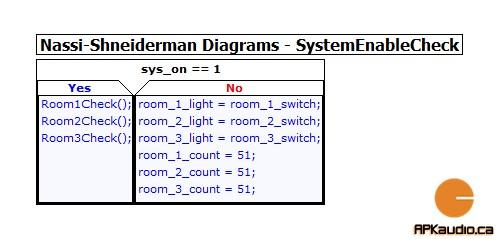 3 - SystemEnableCheck