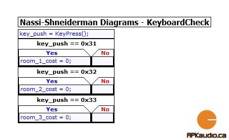 6 - KeyboardCheck